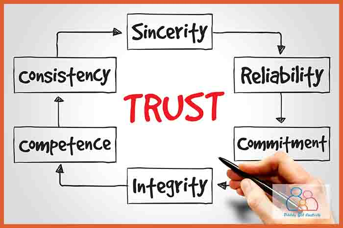 how to rebuild trust